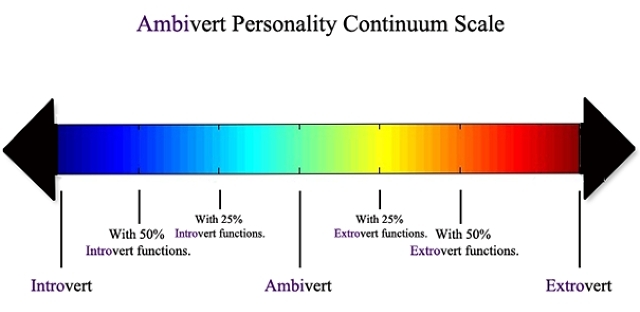 introvert-vs-extrovert2
