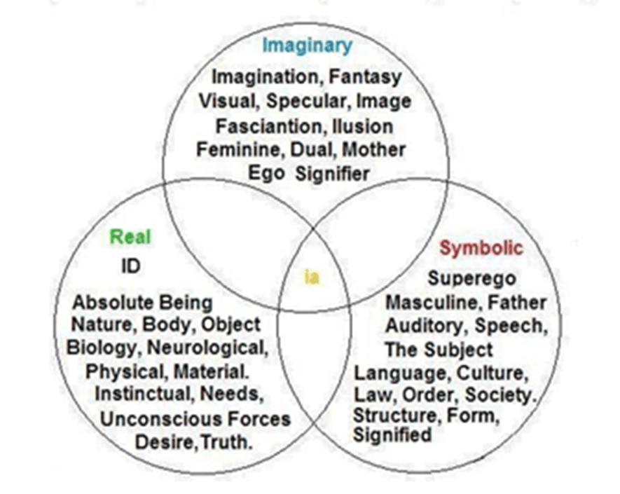500-2-borromean-knot-real-imaginary-symbolic1