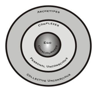 collective unconscious2