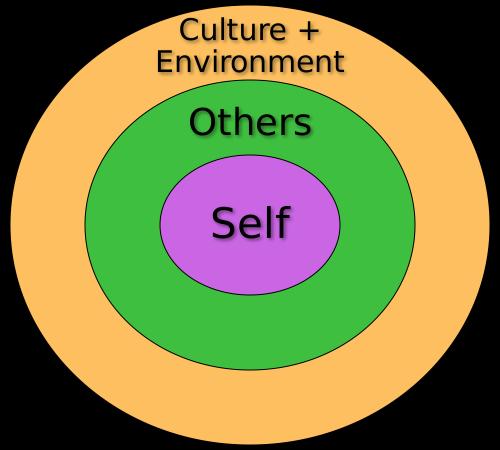 12-Individual Identity