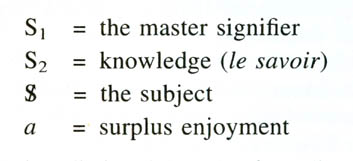 17-Algebraic symbols from the Four Discourses