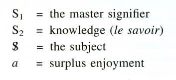 17-Algebraic symbols from the Four Discourses
