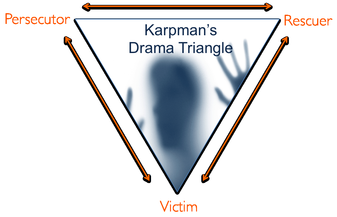 3Karpmans-Drama-Triangle3