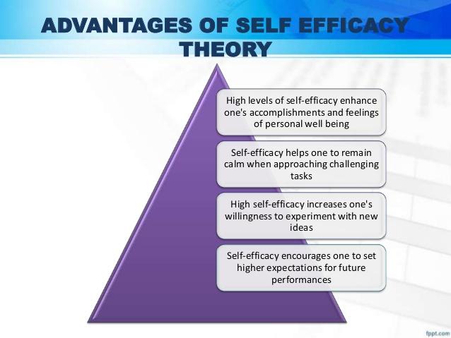 Self-efficacy-5