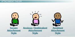 انواع دلبستگی در کودکان