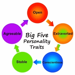 Big-Five-Personality-Traits2