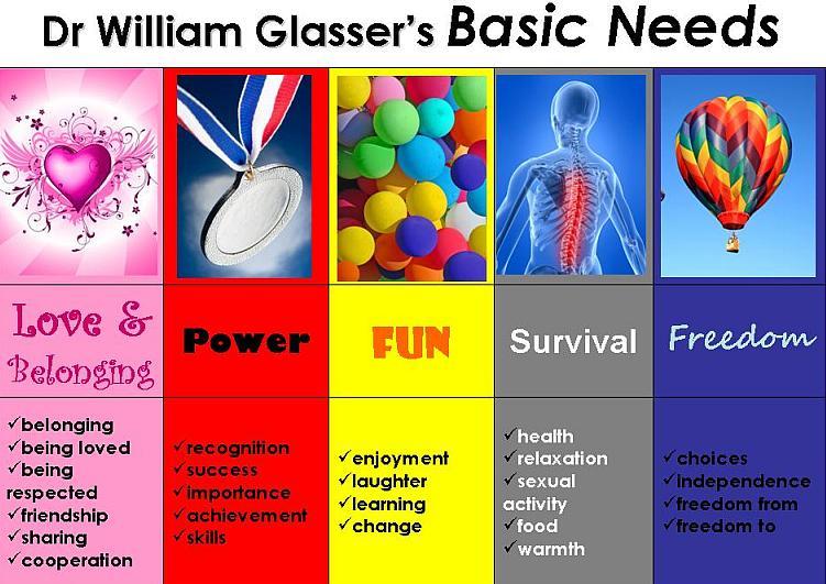 1basic-needs