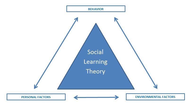 social-learning-4