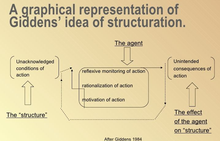 structurationtheory1