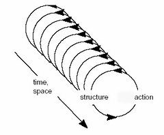structurational_theory-2